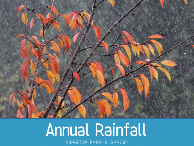 Ridgetop Farm and Garden   2017   Annual Rainfall